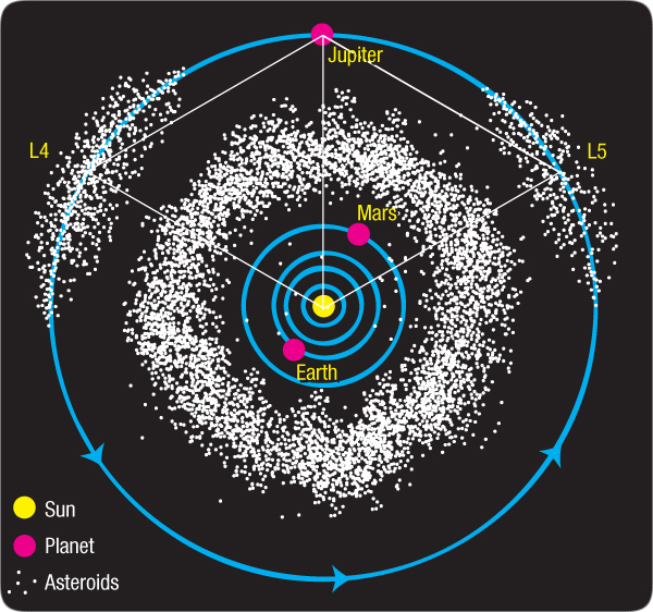 asteroids-drawing_of_asteroid_belt.jpg