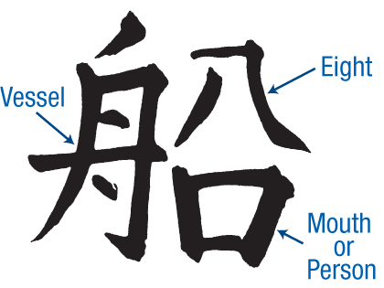 http://creationscience.com/onlinebook/webpictures/earthsciences-chinese_boat_symbol.jpg