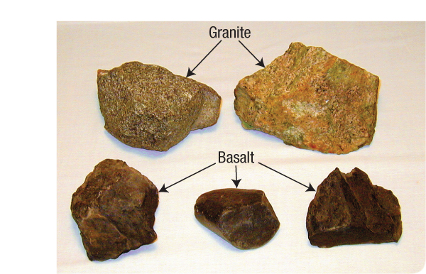 Granite Vs Basalt : In the beginning compelling evidence for creation and